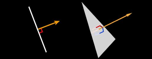 2次元と3次元の法線